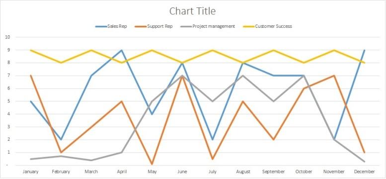 csm-graph